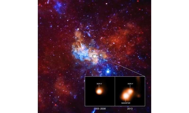 Magnetar near supermassive black hole delivers surprises