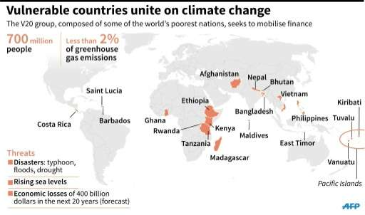 Map locating the V20 group of countries vulnerable to climate change