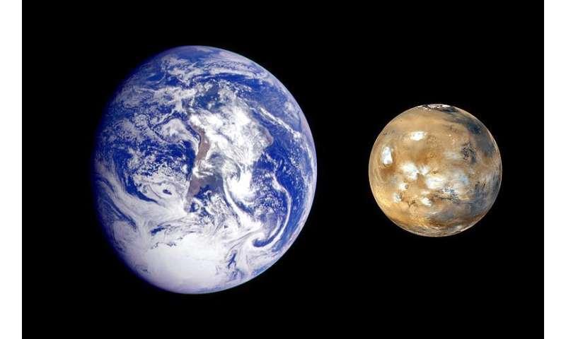 Planet Mars (kanan) dan Bumi (kiri)