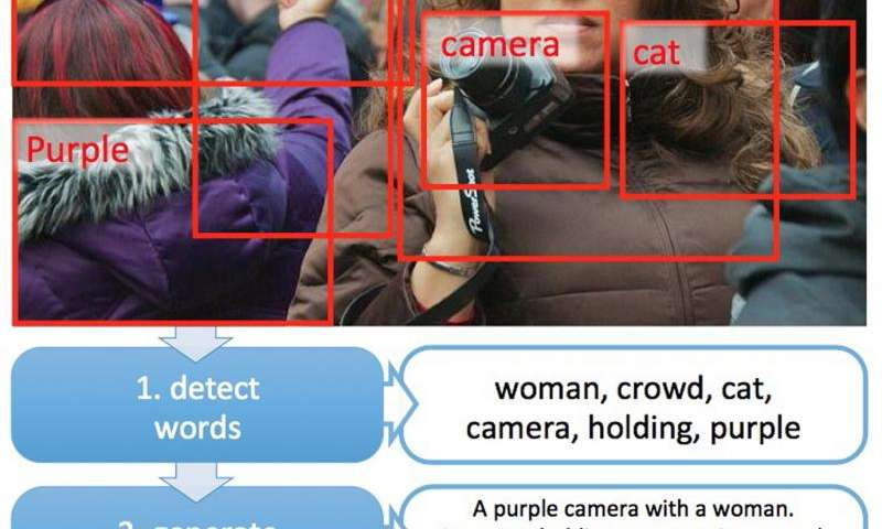 Microsoft Research project can interpret, caption photos