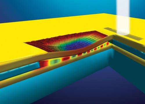 Mind the gap: Nanoscale speed bump could regulate plasmons for high-speed data flow