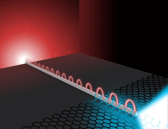 Nanoscale photodetector shows promise to improve the capacity of photonic circuits