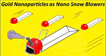 Nanoworld 'snow blowers' carve straight channels in semiconductor surfaces