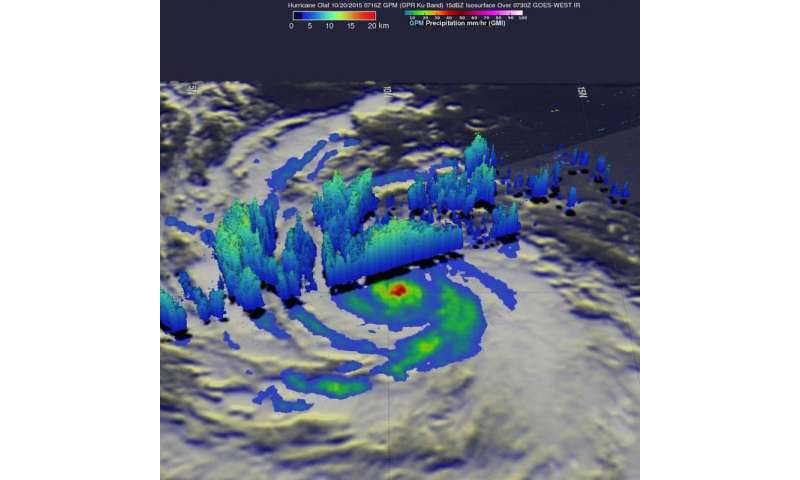 NASA's GPM checks rainfall rates in Category 4 Hurricane Olaf