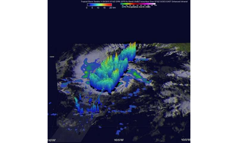 NASA's GPM gets a look at newborn, late season Eastern Pacific Tropical Storm Sandra