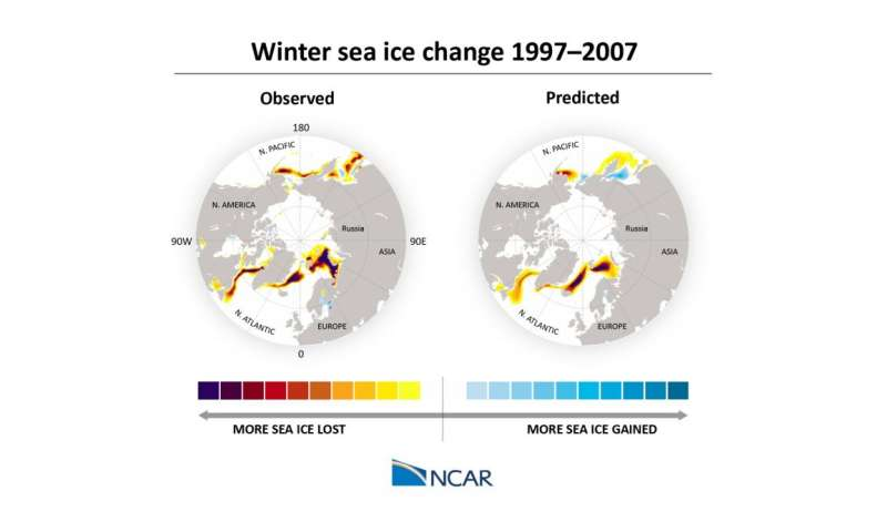 NCAR develops method to predict sea ice changes years in advance
