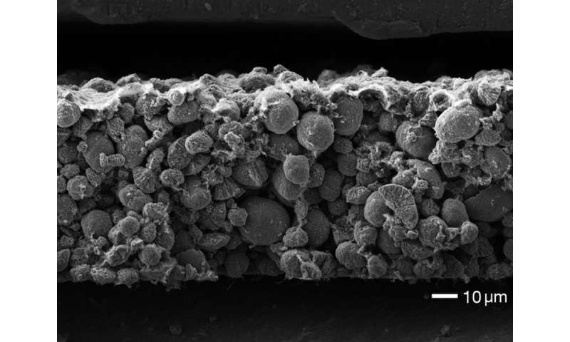Neutrons explain aging process in lithium ion batteries
