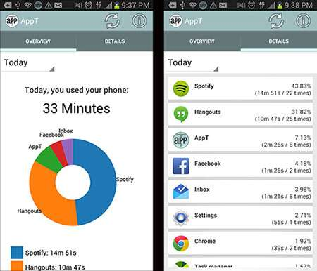 New app sheds light on phone usage
