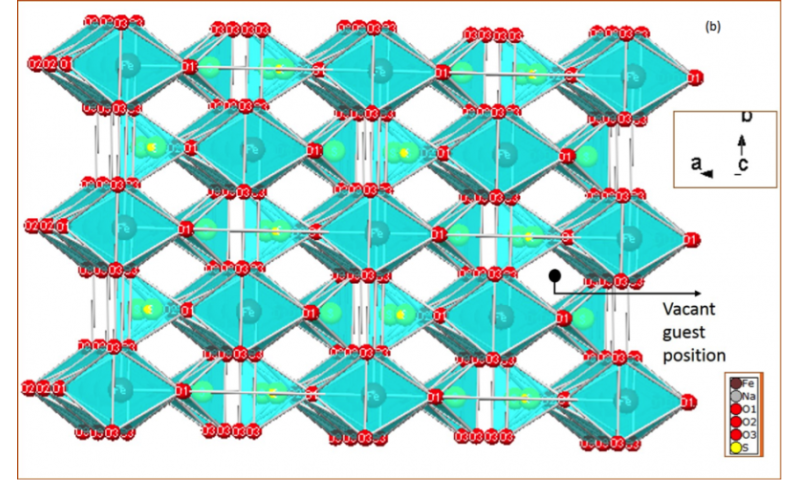 New cathode material creates possibilities for sodium-ion batteries