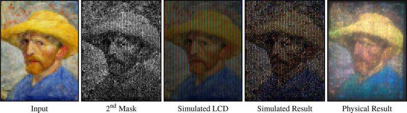New device improves full-color image projection