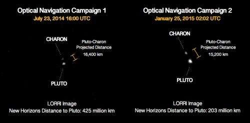 New Horizons Returns New Images of Pluto