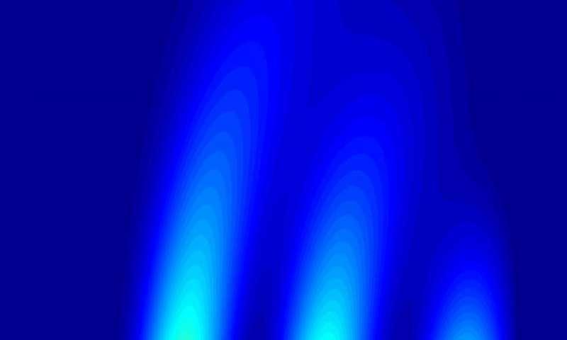 New light in terahertz window