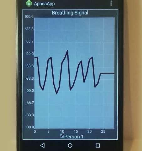 New app can detect sleep apnea events via smartphone