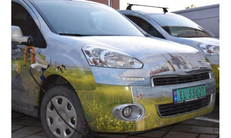 Norway's EV purchasing spree is climate friendly