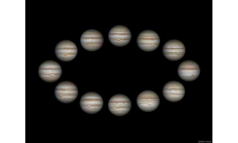 Once around the sun with Jupiter