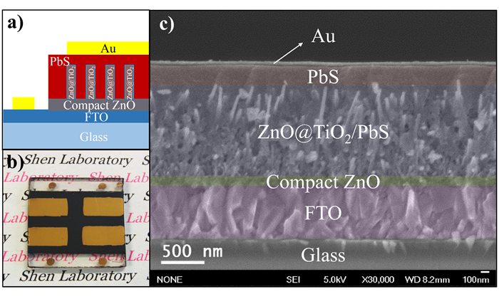 Oxide layer boosts performance in nanowire quantum dot solar cells