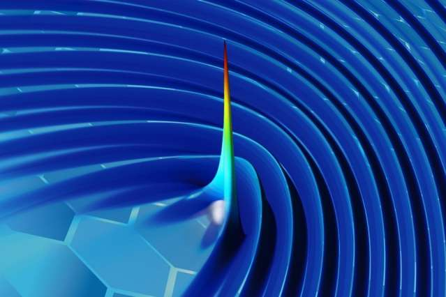 Phenomenon could lead to more compact, tunable X-ray devices made of graphene