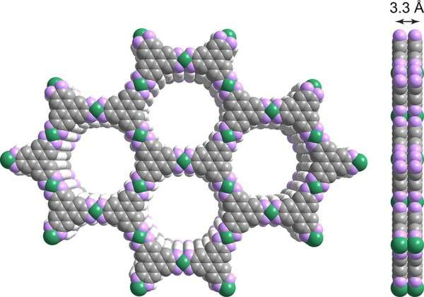 Porous, layered material can serve as a graphene analog