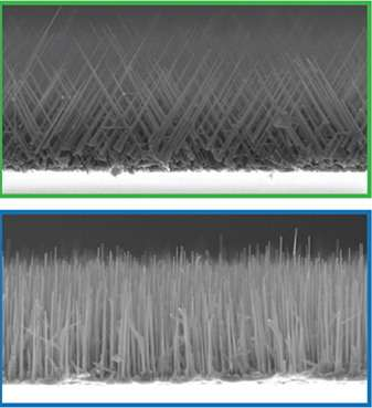 Precision growth of light-emitting nanowires