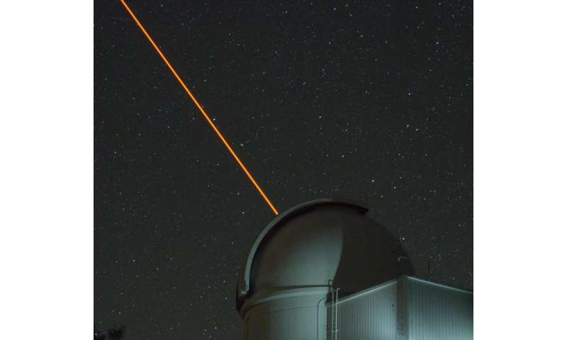 Robotic laser astronomy on the rise