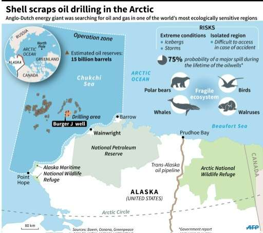 Shell scraps oil drilling in the Arctic