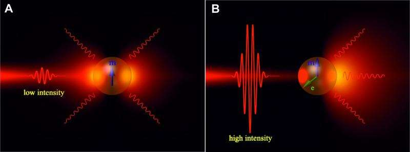 Silicon nanoparticle is a new candidate for an ultrafast all-optical transistor