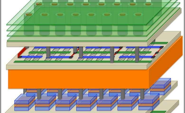 Skyscraper-style chip design boosts performance 1,000-fold