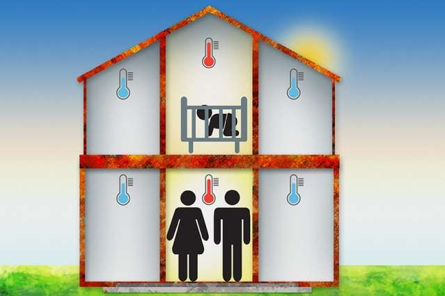 Smart home heating and cooling