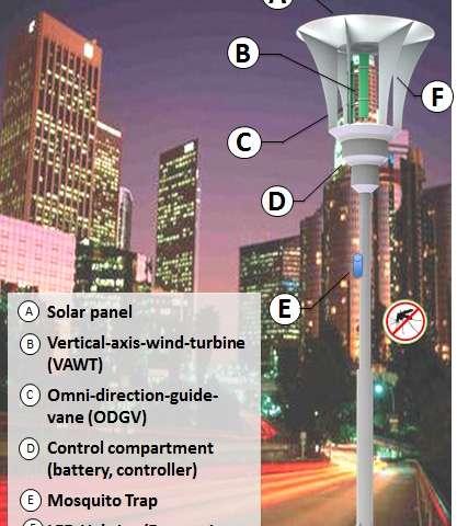 Hybrid Energy Outdoor Lighting System