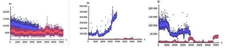 Somerton man isotopes