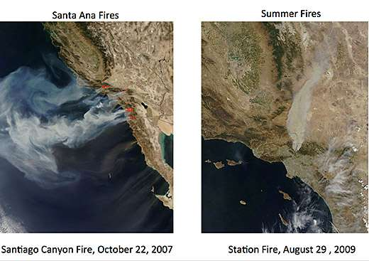 Southern California wildfires show split personalities