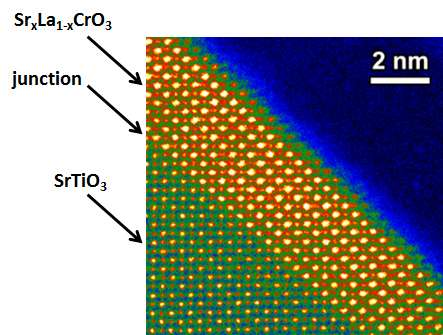 Specialized crystalline films revealed to be highly conductive and transparent