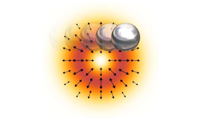 Speeding particles in the sights of a laser