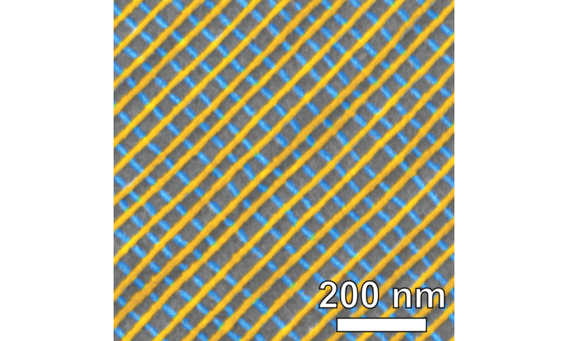Sweeping lasers snap together nanoscale geometric grids