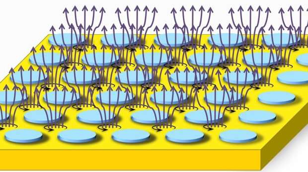 Team announces breakthrough observation of Mott transition in a superconductor