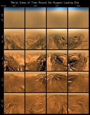 Ten years at Titan
