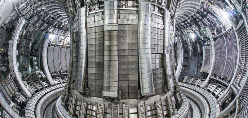 Testing the thermal tolerance of the fusion reactors of the future