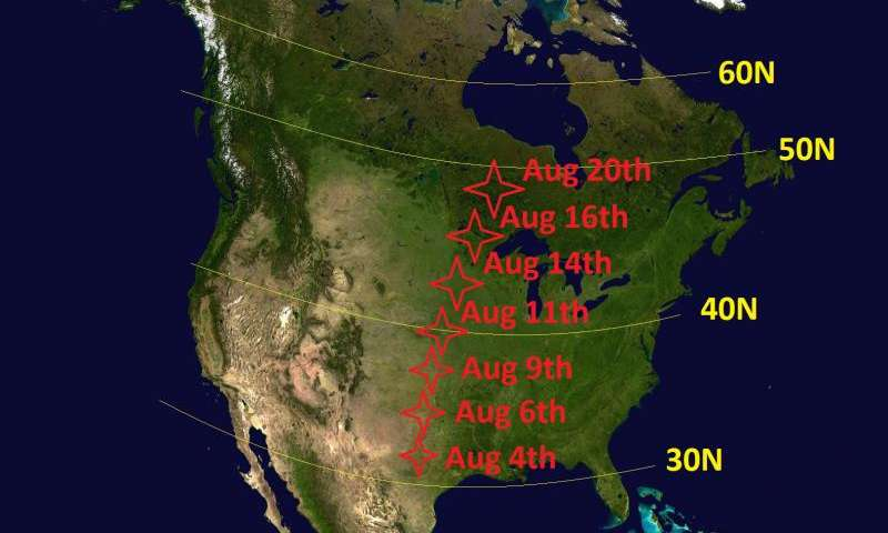 The dog days and Sothic Cycles of August