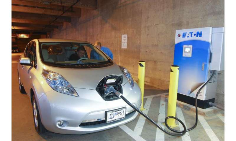 The infrastructure Australia needs to make electric cars viable