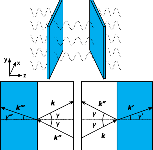 Theorist suggests a way to test gravitational Casimir attraction