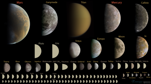 The solar system's 'yearbook' is about to get filled in