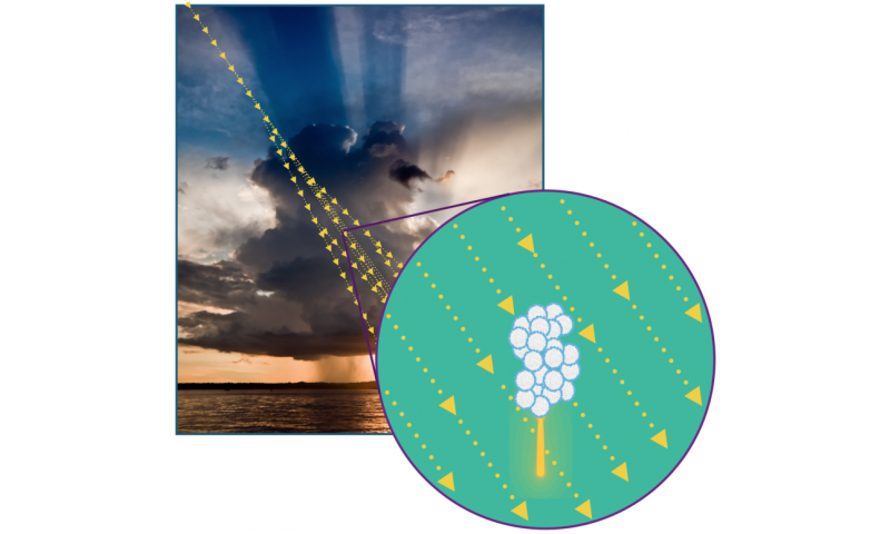 The start of lightning