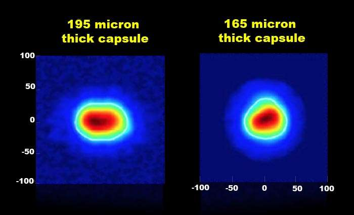 Thinner capsules yield faster implosions