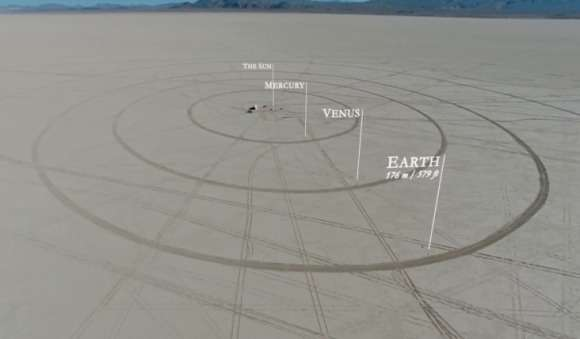 This is a scale model of the solar system like you've never
