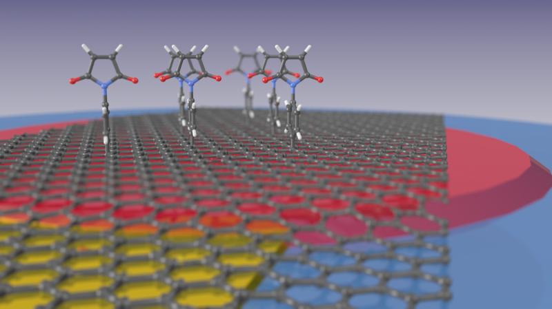 Towards graphene biosensors
