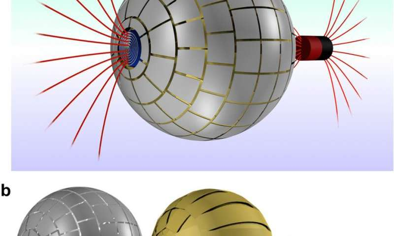 Trio create artificial magnetic wormhole