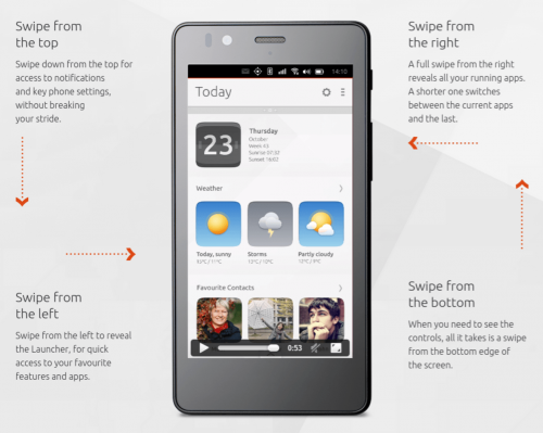 Ubuntu's foray into phones brings a fresh approach, but will consumers take to it?