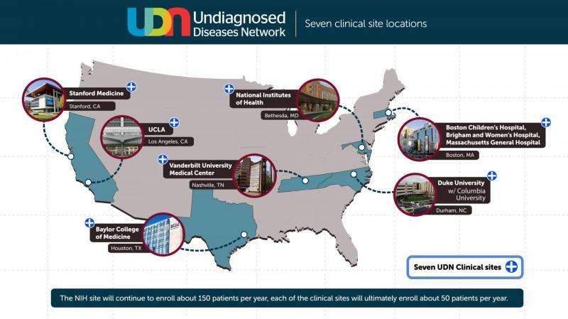 Undiagnosed Diseases Network launches online application portal