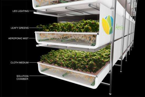 Vertical farming will produce edible greens in Newark