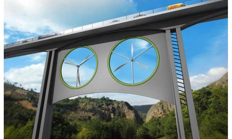 Viaducts with wind turbines, the new renewable energy source